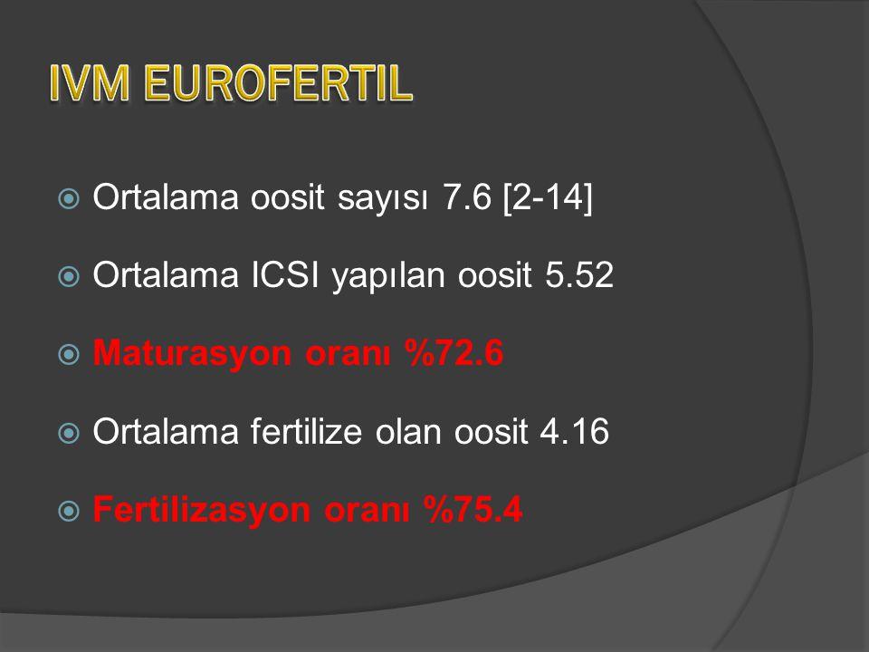 IVM EUROFERTIL Ortalama oosit sayısı 7.6 [2-14]